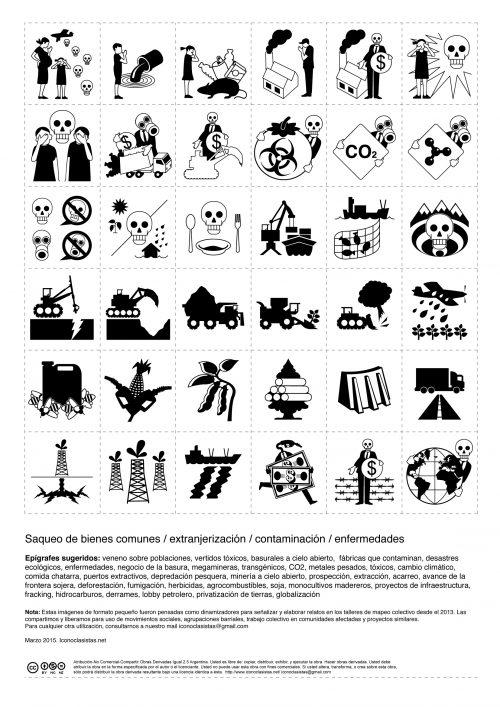 Conjunto de pictogramas de saqueo para el mapeo colectivo. Iconoclasistas
