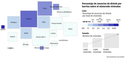 Efecto Airbnb: Cartograma de alojamientos de Airbnb por número de viviendas en Donostia