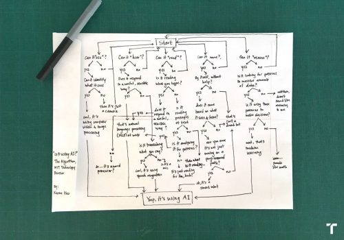 Flowchart to know if a machine is an AI.