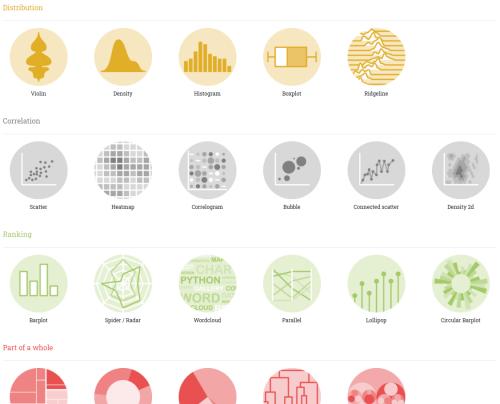 Captura de pantalla de d3-graph-gallery.com